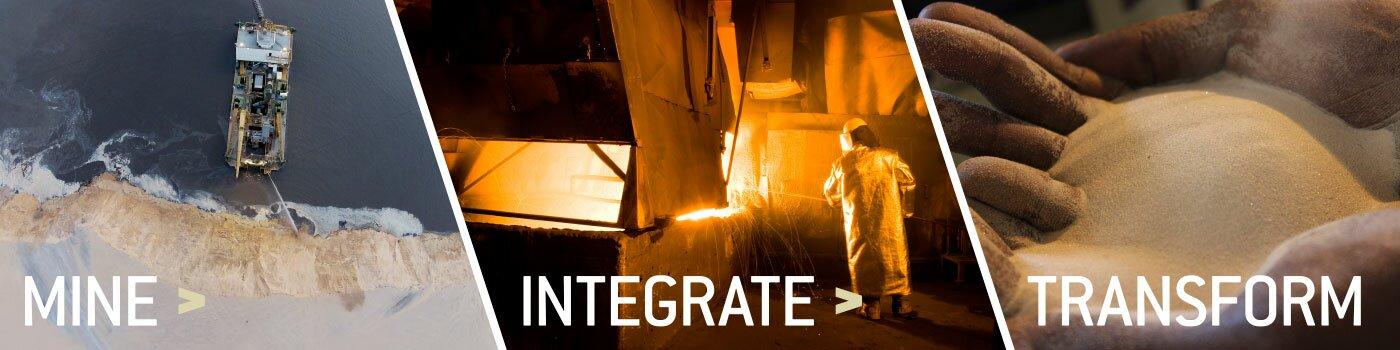 MDL-Mine-Integrate-Transform